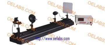 OESW - Single-Wire/Single-Slit Diffraction