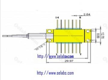 RSDLD1570 - 1570±2nm DFB laser