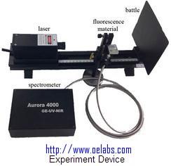 OEFSEM-Fluorescence spectrum excitation and measurement