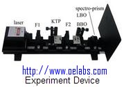OENOS-Nonlinear Optics series of Experiment