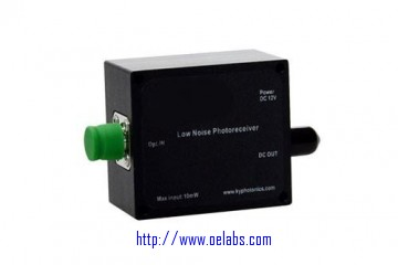 800~1700nm InGaAs PIN Photoreceiver